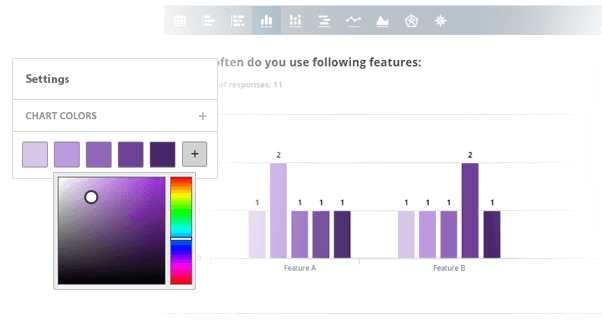Customize Chart Colors in your Online Survey Report