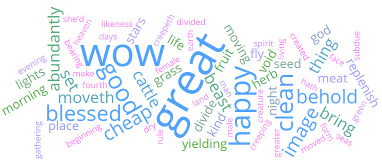 New Chart Type: Word Cloud