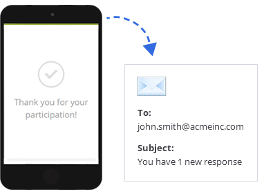 Get Immediately Notified About New Responses