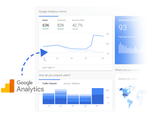Track your Survey with Google Analytics